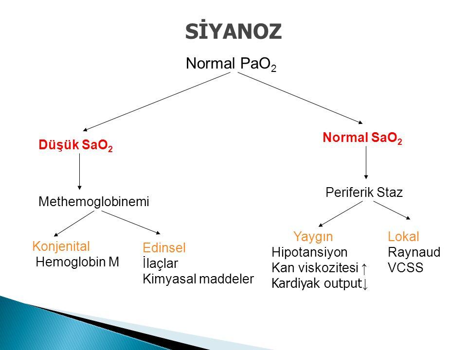 SİYANOZ Normal PaO 2 Düşük SaO 2 Methemoglobinemi Konjenital Hemoglobin M Edinsel İlaçlar Kimyasal maddeler Normal SaO 2 Periferik Staz Yaygın Hipotan