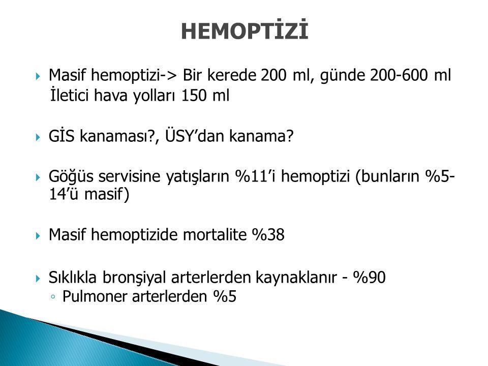 HEMOPTİZİ  Masif hemoptizi-> Bir kerede 200 ml, günde 200-600 ml İletici hava yolları 150 ml  GİS kanaması?, ÜSY'dan kanama?  Göğüs servisine yatış