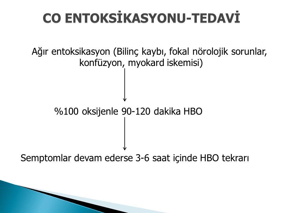 CO ENTOKSİKASYONU-TEDAVİ Ağır entoksikasyon (Bilinç kaybı, fokal nörolojik sorunlar, konfüzyon, myokard iskemisi) %100 oksijenle 90-120 dakika HBO Sem