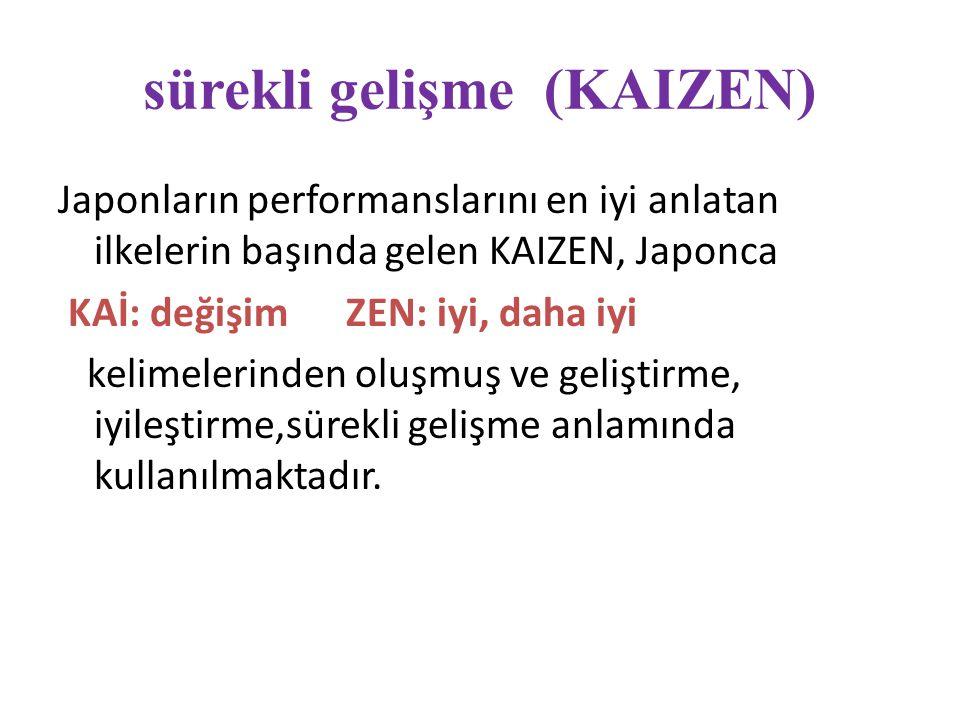 sürekli gelişme (KAIZEN) Japonların performanslarını en iyi anlatan ilkelerin başında gelen KAIZEN, Japonca KAİ: değişim ZEN: iyi, daha iyi kelimelerinden oluşmuş ve geliştirme, iyileştirme,sürekli gelişme anlamında kullanılmaktadır.