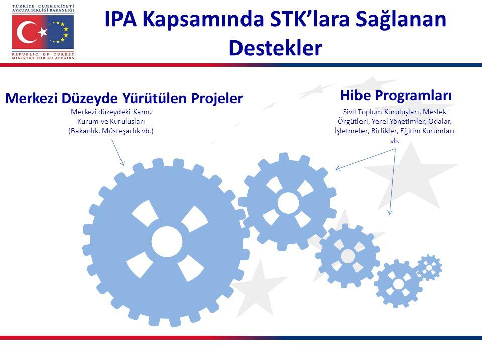 IPA Kapsamında STK'lara Sağlanan Destekler Hibe Programları Merkezi düzeydeki Kamu Kurum ve Kuruluşları (Bakanlık, Müsteşarlık vb.) Sivil Toplum Kuruluşları, Meslek Örgütleri, Yerel Yönetimler, Odalar, İşletmeler, Birlikler, Eğitim Kurumları vb.