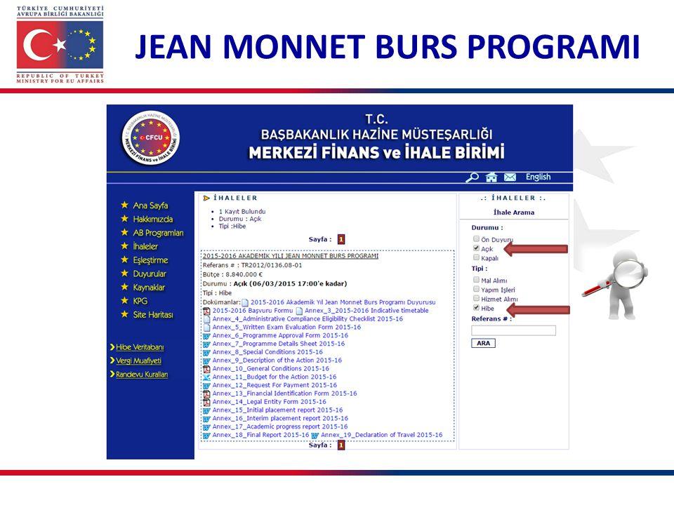 JEAN MONNET BURS PROGRAMI