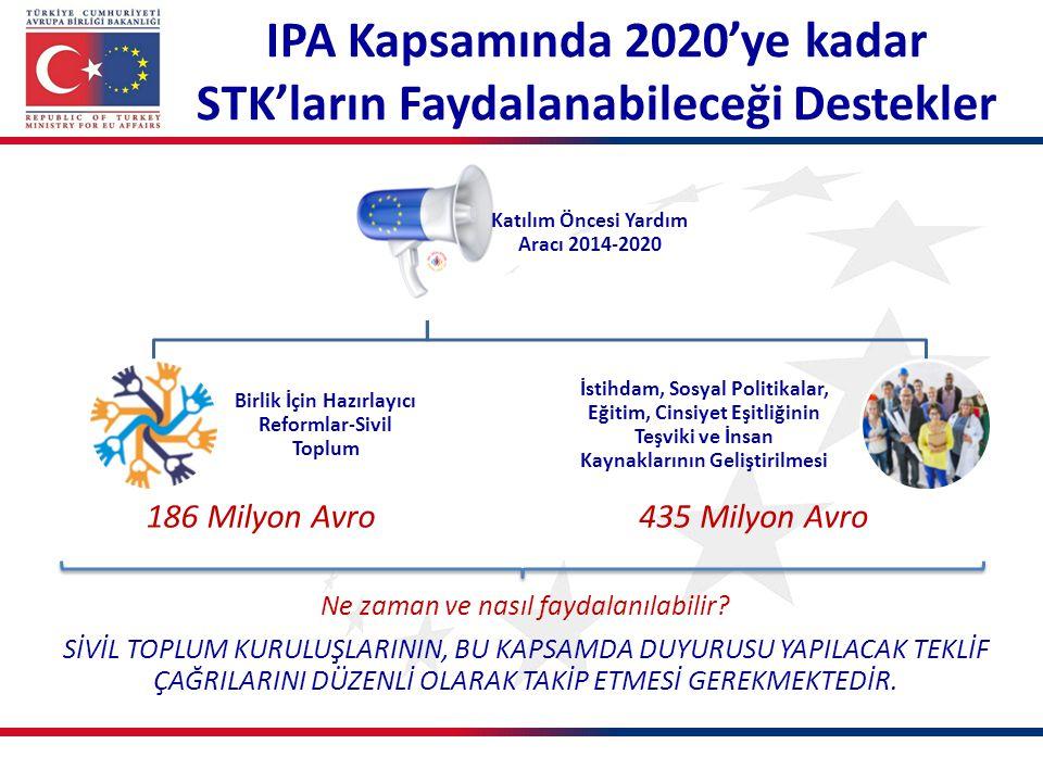 IPA Kapsamında 2020'ye kadar STK'ların Faydalanabileceği Destekler Katılım Öncesi Yardım Aracı 2014-2020 Birlik İçin Hazırlayıcı Reformlar-Sivil Toplum İstihdam, Sosyal Politikalar, Eğitim, Cinsiyet Eşitliğinin Teşviki ve İnsan Kaynaklarının Geliştirilmesi 186 Milyon Avro435 Milyon Avro Ne zaman ve nasıl faydalanılabilir.