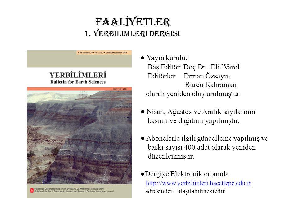 ● Yayın kurulu: Baş Editör: Doç.Dr.