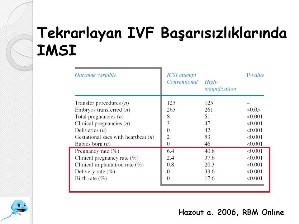 Hazout a. 2006, RBM Online Tekrarlayan IVF Başarısızlıklarında IMSI