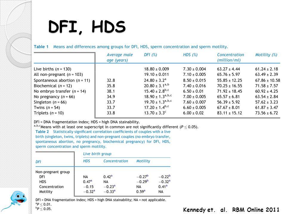 Kennedy et. al. RBM Online 2011 DFI, HDS