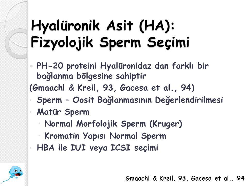 Hyalüronik Asit (HA): Fizyolojik Sperm Seçimi PH-20 proteini Hyalüronidaz dan farklı bir bağlanma bölgesine sahiptir (Gmaachl & Kreil, 93, Gacesa et a