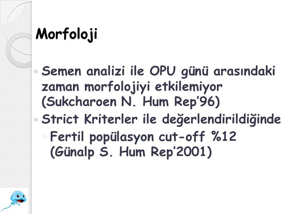 Morfoloji Semen analizi ile OPU günü arasındaki zaman morfolojiyi etkilemiyor (Sukcharoen N. Hum Rep'96) Strict Kriterler ile değerlendirildiğinde ◦ F