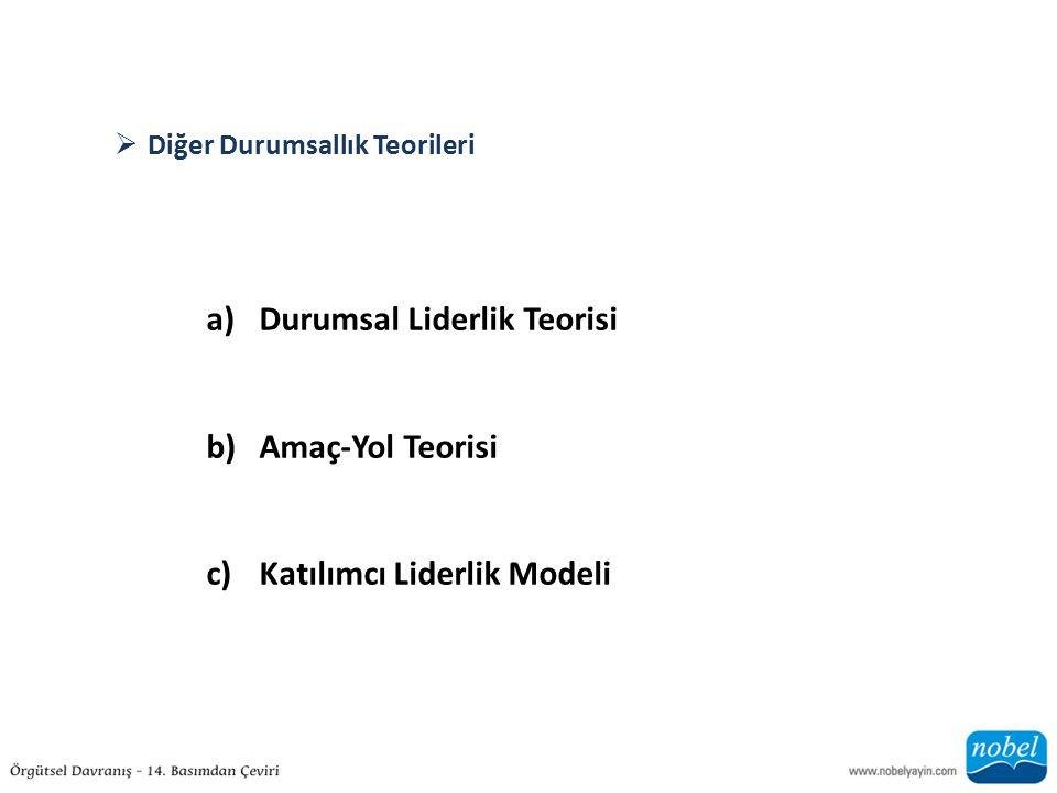  Diğer Durumsallık Teorileri a)Durumsal Liderlik Teorisi b)Amaç-Yol Teorisi c)Katılımcı Liderlik Modeli