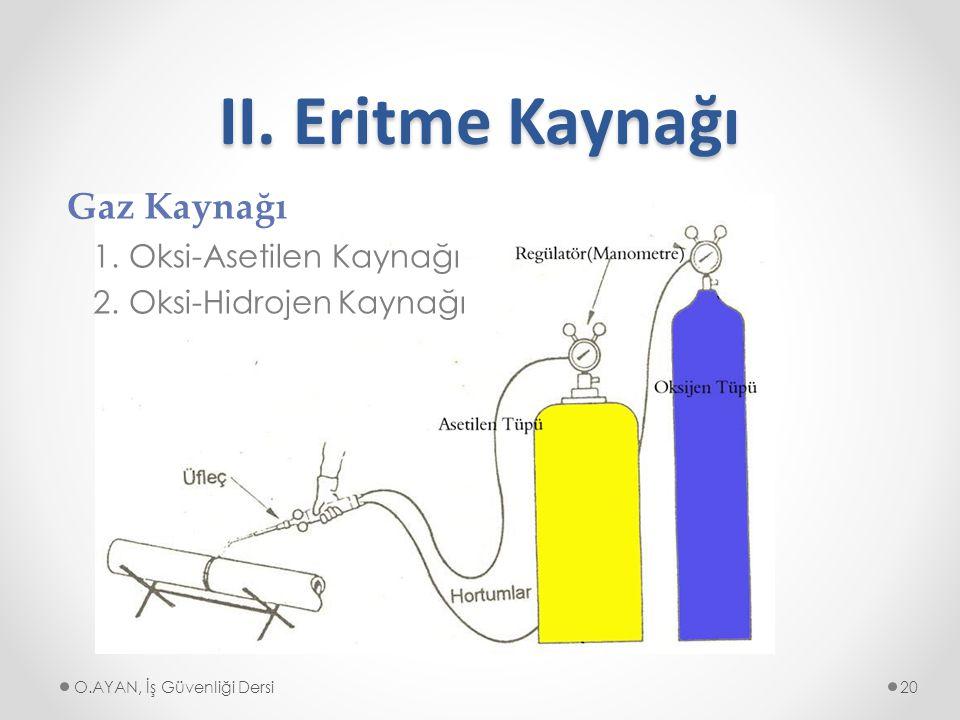 II. Eritme Kaynağı 1. Oksi-Asetilen Kaynağı 2. Oksi-Hidrojen Kaynağı 20O.AYAN, İş Güvenliği Dersi Gaz Kaynağı