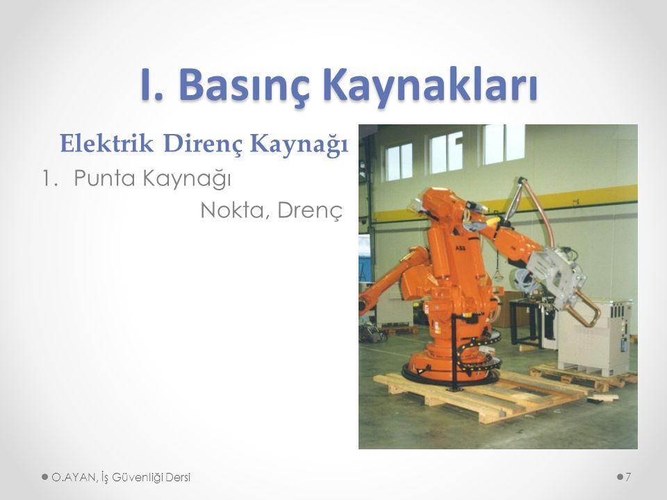 I. Basınç Kaynakları I. Basınç Kaynakları 1.Punta Kaynağı Nokta, Drenç 7O.AYAN, İş Güvenliği Dersi Elektrik Direnç Kaynağı