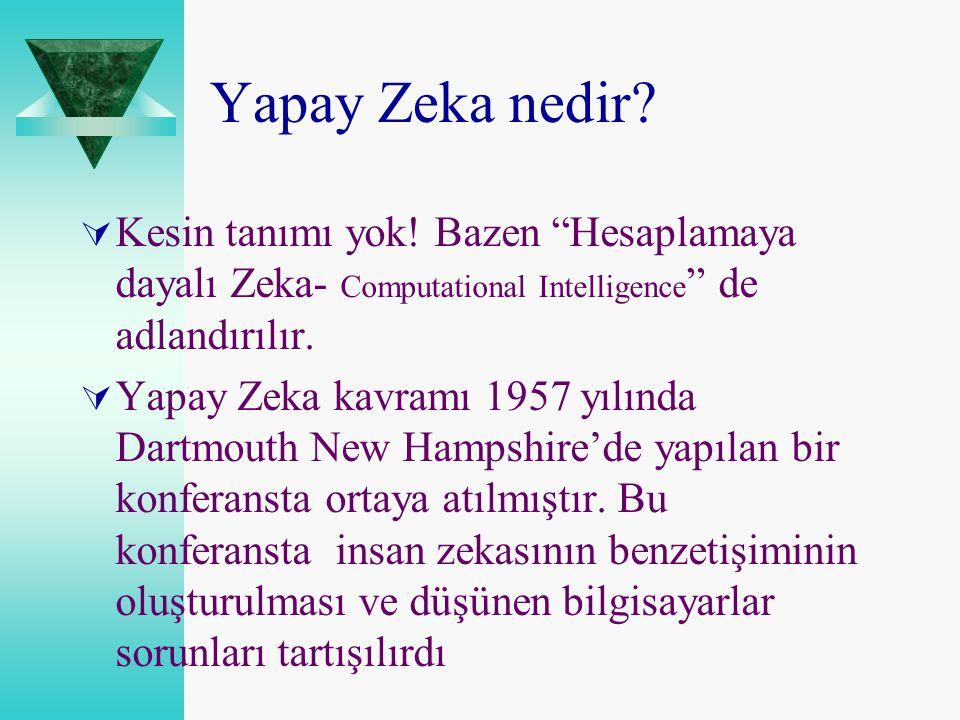 """ Kesin tanımı yok! Bazen """"Hesaplamaya dayalı Zeka- Computational Intelligence """" de adlandırılır.  Yapay Zeka kavramı 1957 yılında Dartmouth New Hamp"""