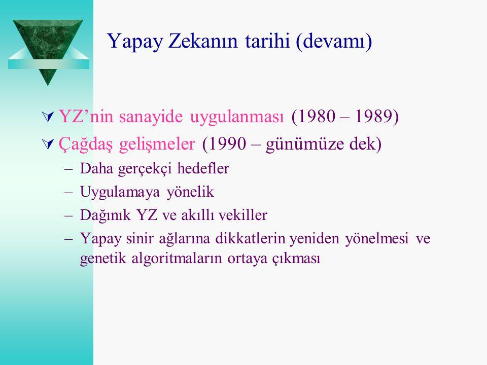 Yapay Zekanın tarihi (devamı)  YZ'nin sanayide uygulanması (1980 – 1989)  Çağdaş gelişmeler (1990 – günümüze dek) –Daha gerçekçi hedefler –Uygulamay
