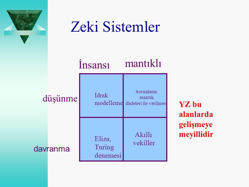 Zeki Sistemler düşünme İnsansı mantıklı İdrak modelleme Eliza, Turing denemesi Sorunların mantık ifadeleri ile verilmesi Akıllı vekiller YZ bu alanlar