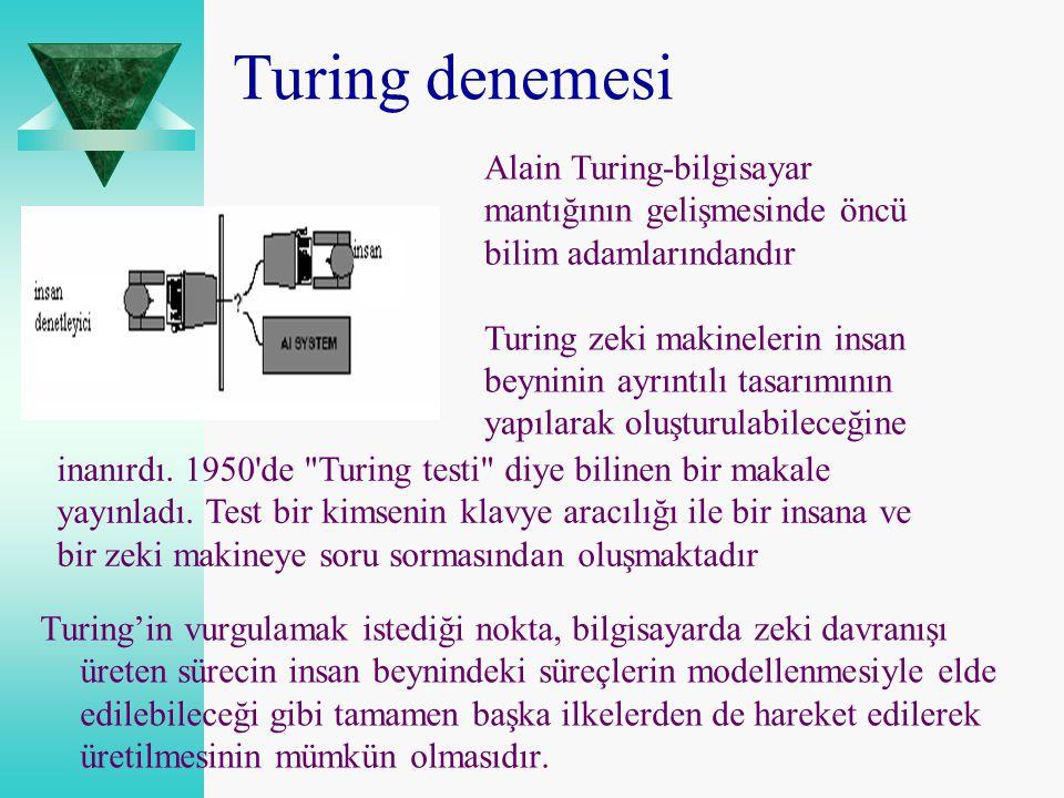 Turing denemesi Turing'in vurgulamak istediği nokta, bilgisayarda zeki davranışı üreten sürecin insan beynindeki süreçlerin modellenmesiyle elde edile