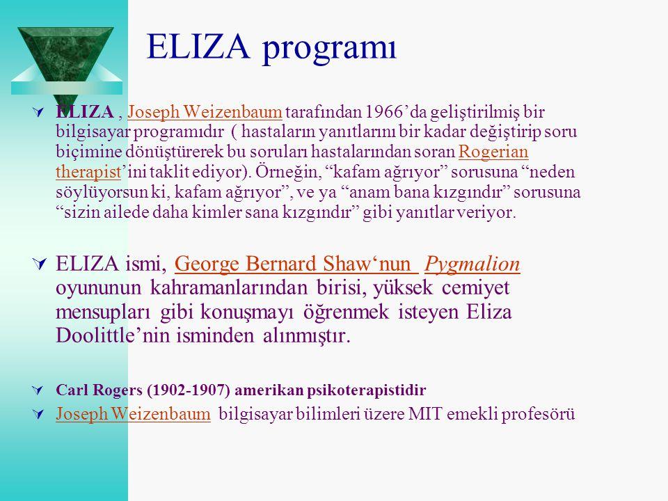 ELIZA programı  ELIZA, Joseph Weizenbaum tarafından 1966'da geliştirilmiş bir bilgisayar programıdır ( hastaların yanıtlarını bir kadar değiştirip so