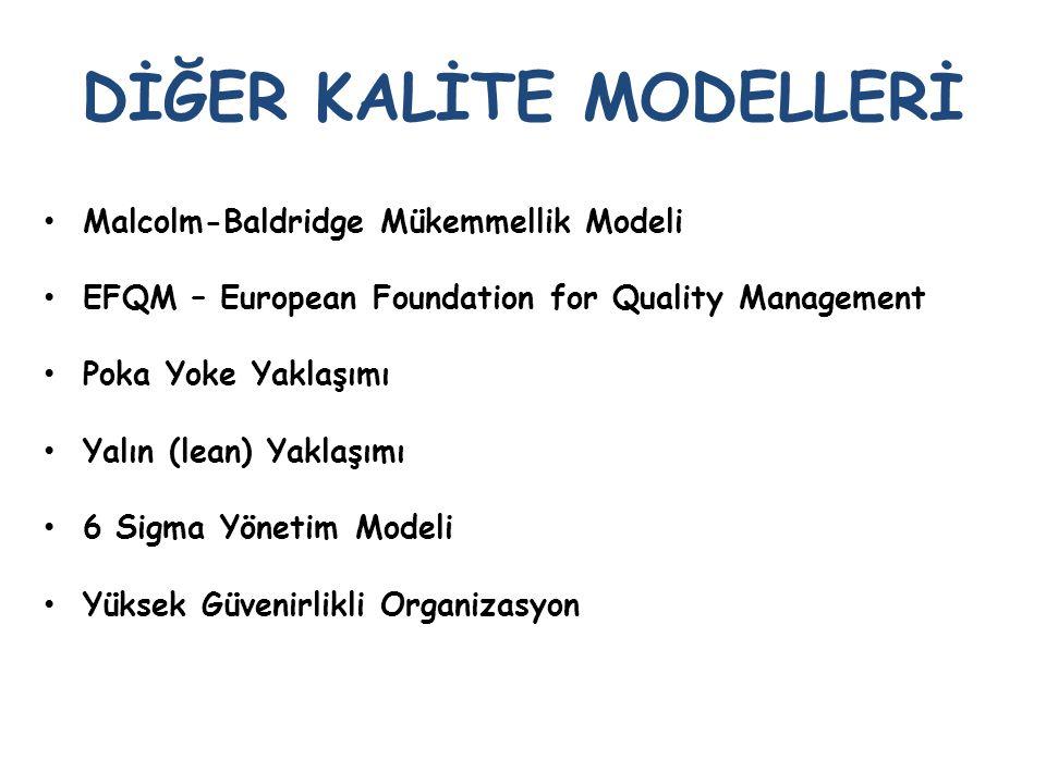 DİĞER KALİTE MODELLERİ Malcolm-Baldridge Mükemmellik Modeli EFQM – European Foundation for Quality Management Poka Yoke Yaklaşımı Yalın (lean) Yaklaşı