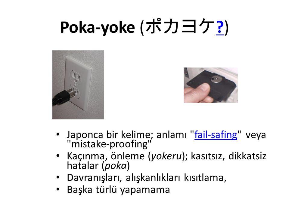 Poka-yoke ( ポカヨケ ?) ? Japonca bir kelime; anlamı