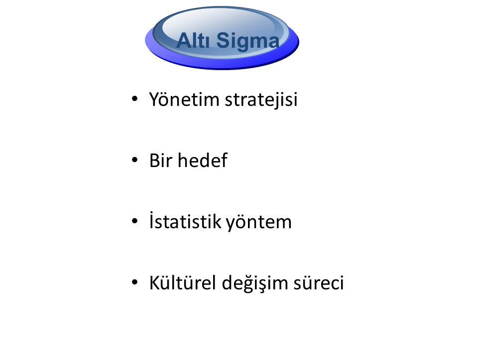 Yönetim stratejisi Bir hedef İstatistik yöntem Kültürel değişim süreci Altı Sigma