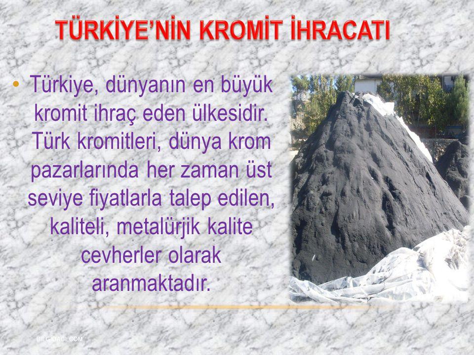Türkiye, dünyanın en büyük kromit ihraç eden ülkesidir. Türk kromitleri, dünya krom pazarlarında her zaman üst seviye fiyatlarla talep edilen, kalitel