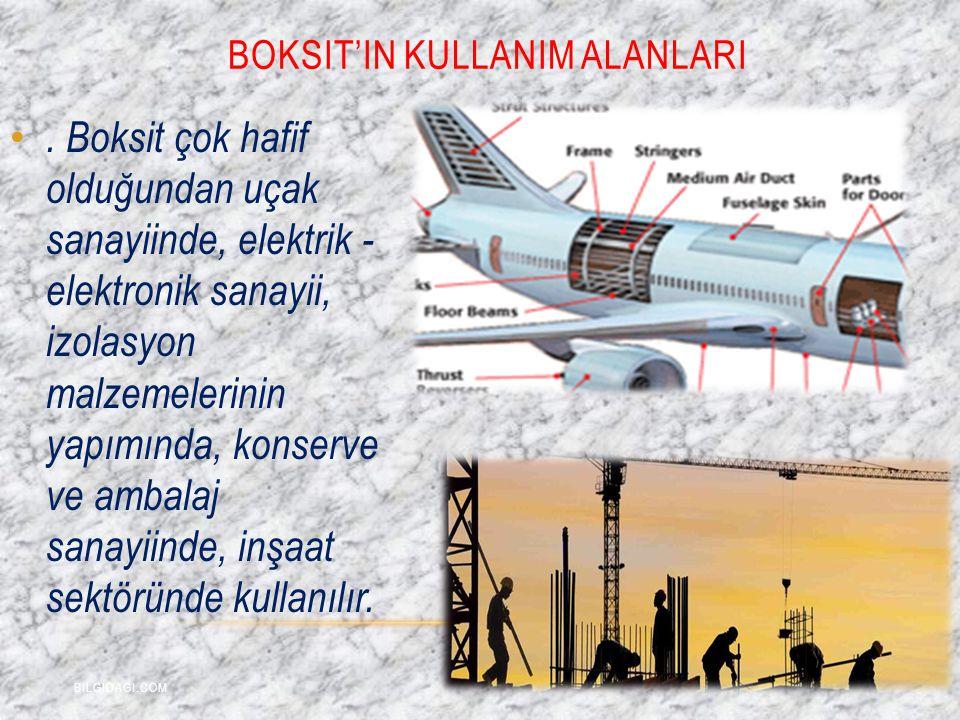 BOKSIT'IN KULLANIM ALANLARI. Boksit çok hafif olduğundan uçak sanayiinde, elektrik - elektronik sanayii, izolasyon malzemelerinin yapımında, konserve