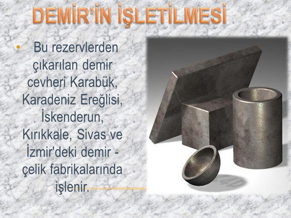 Bu rezervlerden çıkarılan demir cevheri Karabük, Karadeniz Ereğlisi, İskenderun, Kırıkkale, Sivas ve İzmir'deki demir - çelik fabrikalarında işlenir.
