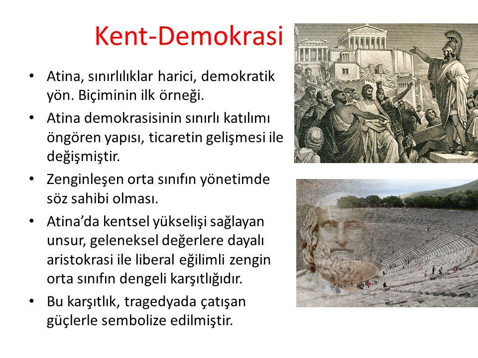 Kent-Demokrasi Atina, sınırlılıklar harici, demokratik yön.