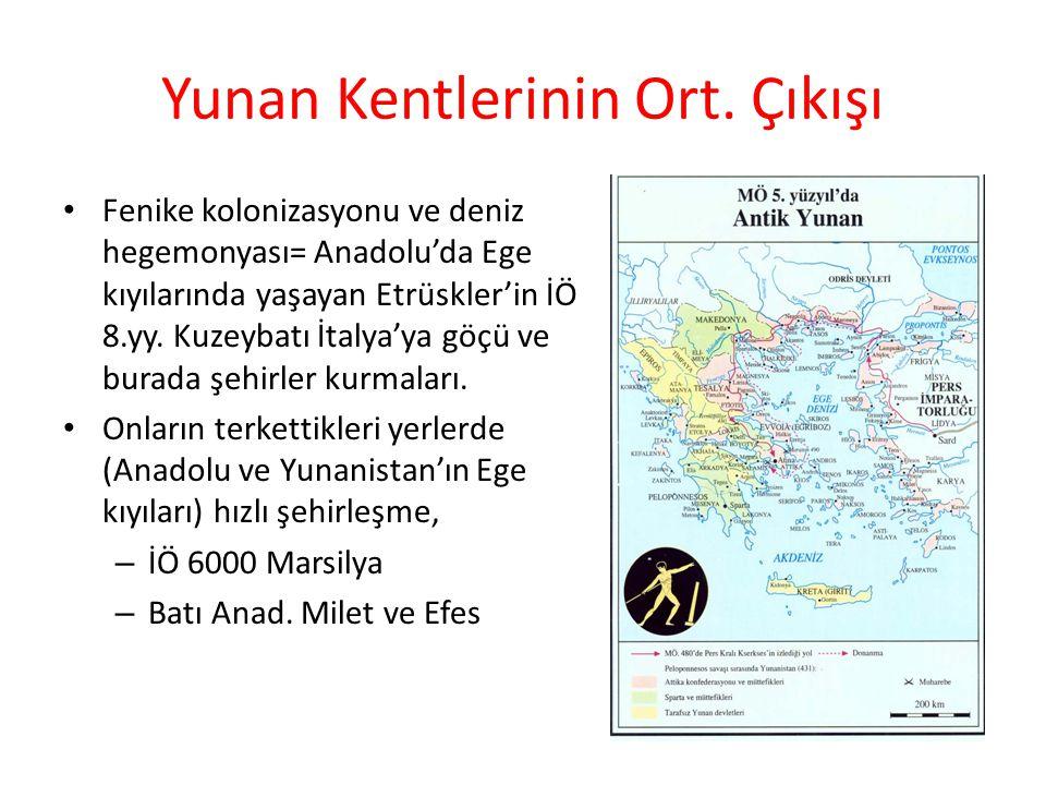 Yunan Kentlerinin Ort.