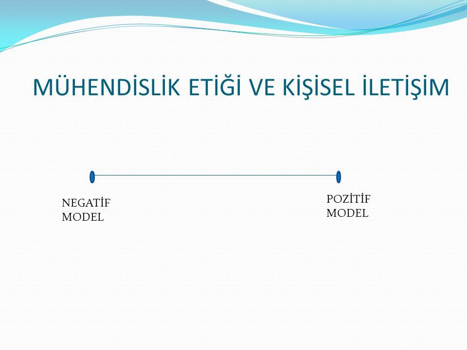 POZİTİF MODEL NEGATİF MODEL