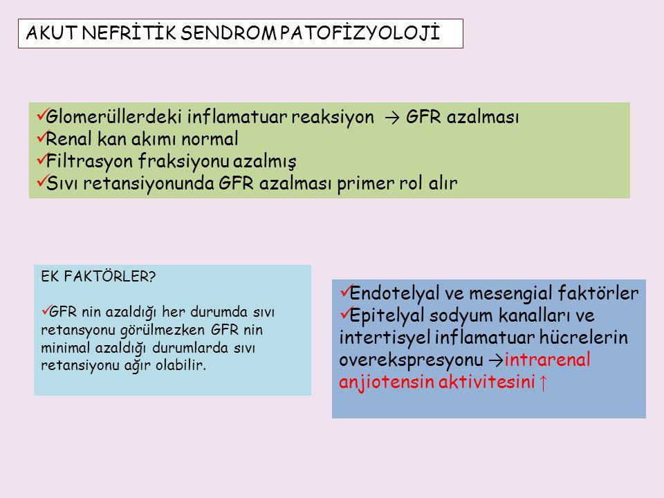 AKUT NEFRİTİK SENDROM PATOFİZYOLOJİ Glomerüllerdeki inflamatuar reaksiyon → GFR azalması Renal kan akımı normal Filtrasyon fraksiyonu azalmış Sıvı ret