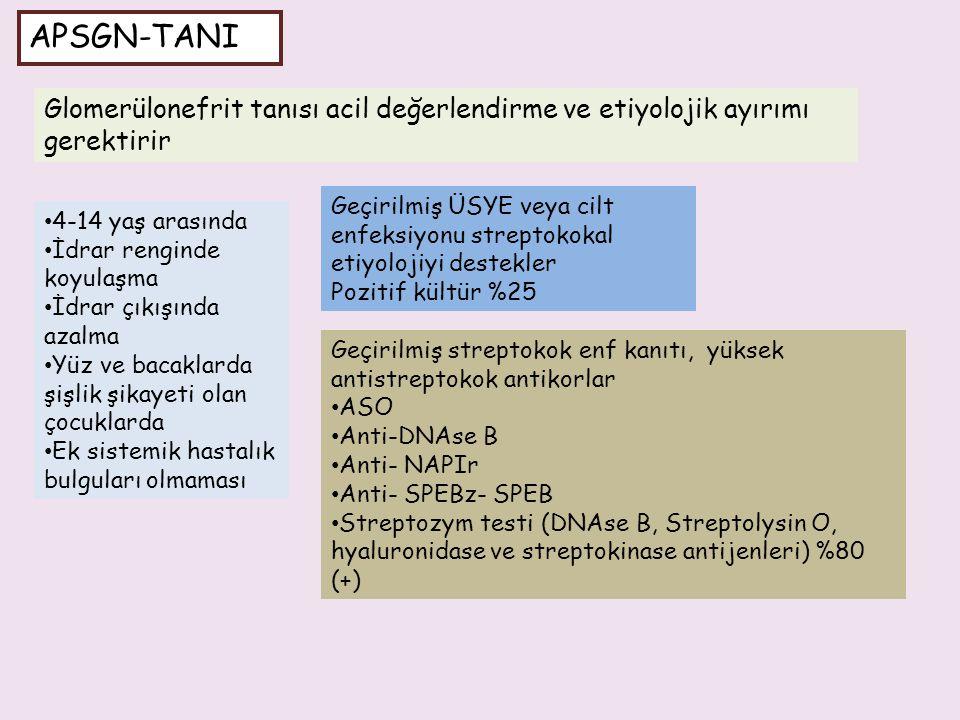 APSGN-TANI 4-14 yaş arasında İdrar renginde koyulaşma İdrar çıkışında azalma Yüz ve bacaklarda şişlik şikayeti olan çocuklarda Ek sistemik hastalık bu