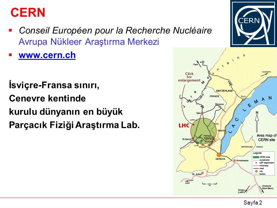 Sayfa 2 CERN  Conseil Européen pour la Recherche Nucléaire Avrupa Nükleer Araştırma Merkezi  www.cern.ch İsviçre-Fransa sınırı, Cenevre kentinde kur