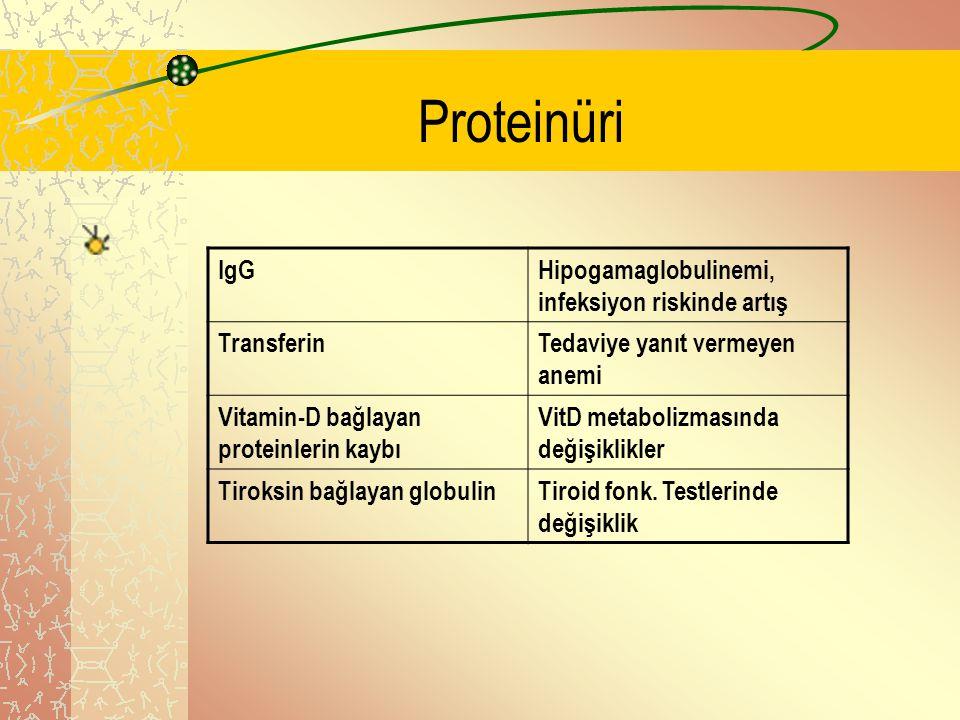 .. IgGHipogamaglobulinemi, infeksiyon riskinde artış TransferinTedaviye yanıt vermeyen anemi Vitamin-D bağlayan proteinlerin kaybı VitD metabolizmasın