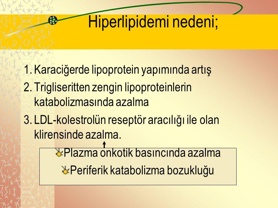 Hiperlipidemi nedeni; 1.Karaciğerde lipoprotein yapımında artış 2.Trigliseritten zengin lipoproteinlerin katabolizmasında azalma 3.LDL-kolestrolün res