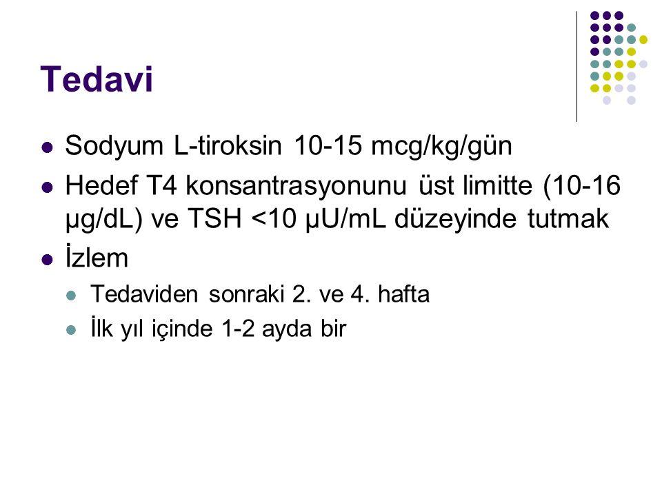 Tedavi Sodyum L-tiroksin 10-15 mcg/kg/gün Hedef T4 konsantrasyonunu üst limitte (10-16 µg/dL) ve TSH <10 µU/mL düzeyinde tutmak İzlem Tedaviden sonraki 2.