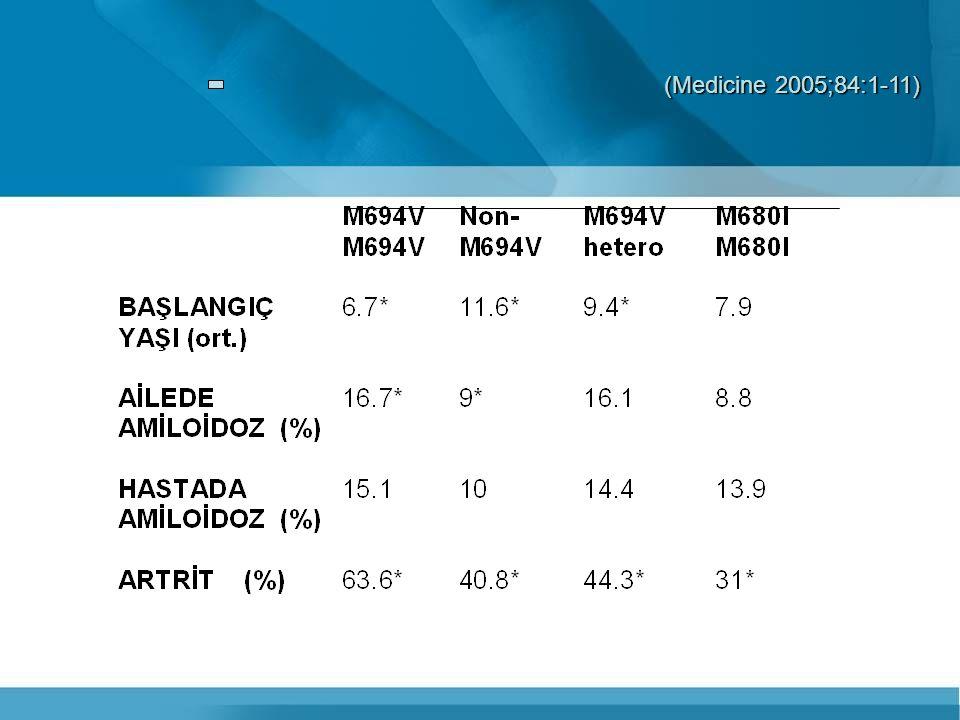 (Medicine 2005;84:1-11) (Medicine 2005;84:1-11)