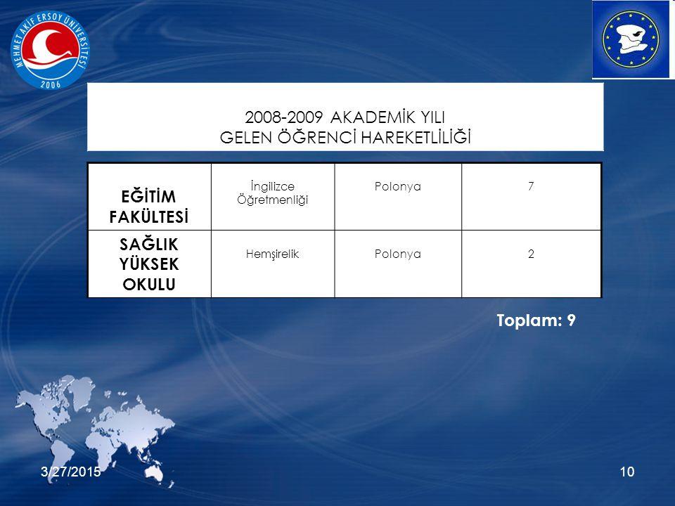 10 EĞİTİM FAKÜLTESİ İngilizce Öğretmenliği Polonya7 SAĞLIK YÜKSEK OKULU HemşirelikPolonya2 2008-2009 AKADEMİK YILI GELEN ÖĞRENCİ HAREKETLİLİĞİ Toplam: