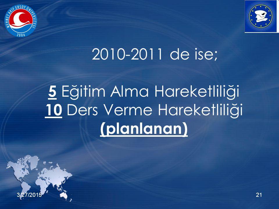 3/27/201521 2010-2011 de ise; 5 Eğitim Alma Hareketliliği 10 Ders Verme Hareketliliği (planlanan)