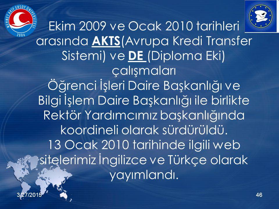 3/27/201546 Ekim 2009 ve Ocak 2010 tarihleri arasında AKTS (Avrupa Kredi Transfer Sistemi) ve DE (Diploma Eki) çalışmaları Öğrenci İşleri Daire Başkanlığı ve Bilgi İşlem Daire Başkanlığı ile birlikte Rektör Yardımcımız başkanlığında koordineli olarak sürdürüldü.