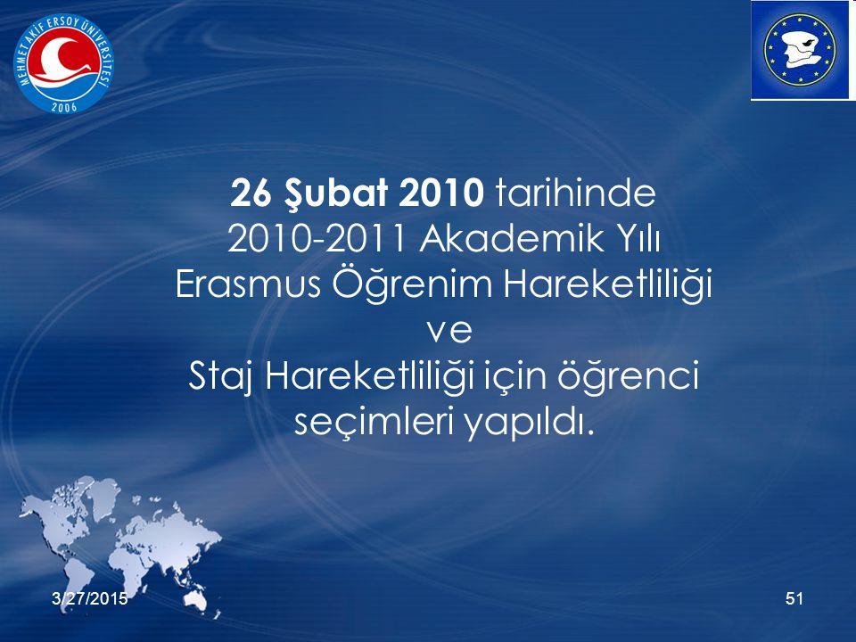 3/27/201551 26 Şubat 2010 tarihinde 2010-2011 Akademik Yılı Erasmus Öğrenim Hareketliliği ve Staj Hareketliliği için öğrenci seçimleri yapıldı.