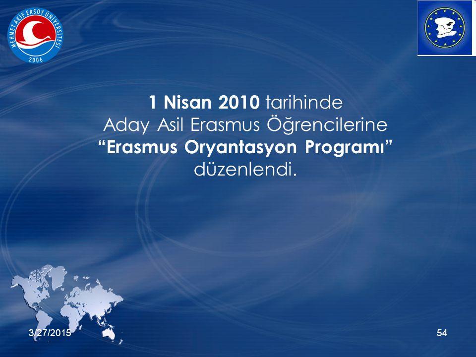 3/27/201554 1 Nisan 2010 tarihinde Aday Asil Erasmus Öğrencilerine Erasmus Oryantasyon Programı düzenlendi.