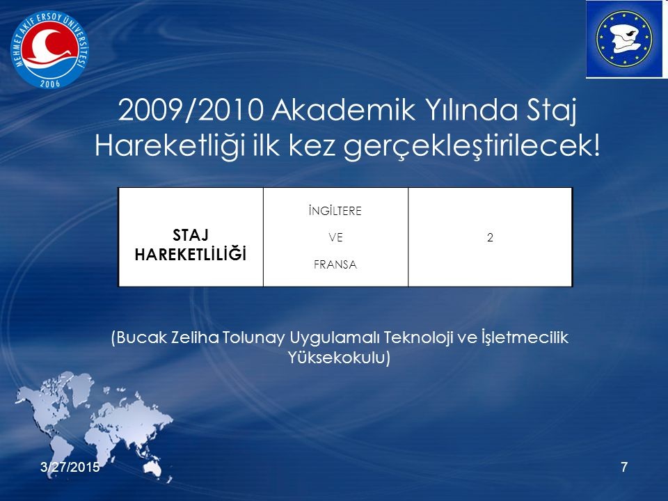 3/27/20157 STAJ HAREKETLİLİĞİ İNGİLTERE VE FRANSA 2 2009/2010 Akademik Yılında Staj Hareketliği ilk kez gerçekleştirilecek! (Bucak Zeliha Tolunay Uygu