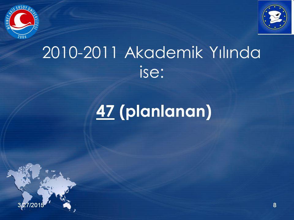 3/27/20158 2010-2011 Akademik Yılında ise: 47 (planlanan)
