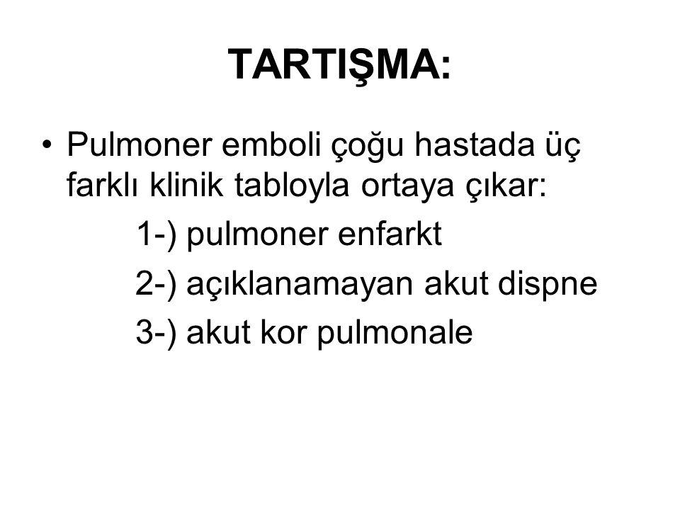 TARTIŞMA: Pulmoner emboli çoğu hastada üç farklı klinik tabloyla ortaya çıkar: 1-) pulmoner enfarkt 2-) açıklanamayan akut dispne 3-) akut kor pulmona