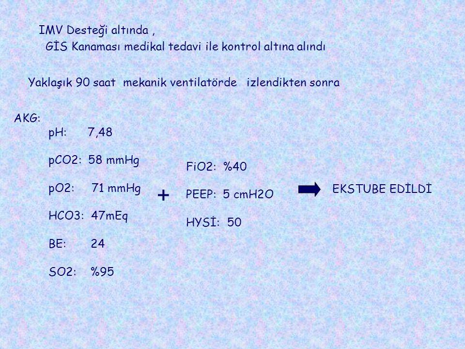 IMV Desteği altında, GİS Kanaması medikal tedavi ile kontrol altına alındı Yaklaşık 90 saat mekanik ventilatörde izlendikten sonra AKG: pH: 7,48 pCO2: 58 mmHg pO2: 71 mmHg HCO3: 47mEq BE: 24 SO2: %95 FiO2: %40 PEEP: 5 cmH2O HYSİ: 50 EKSTUBE EDİLDİ +