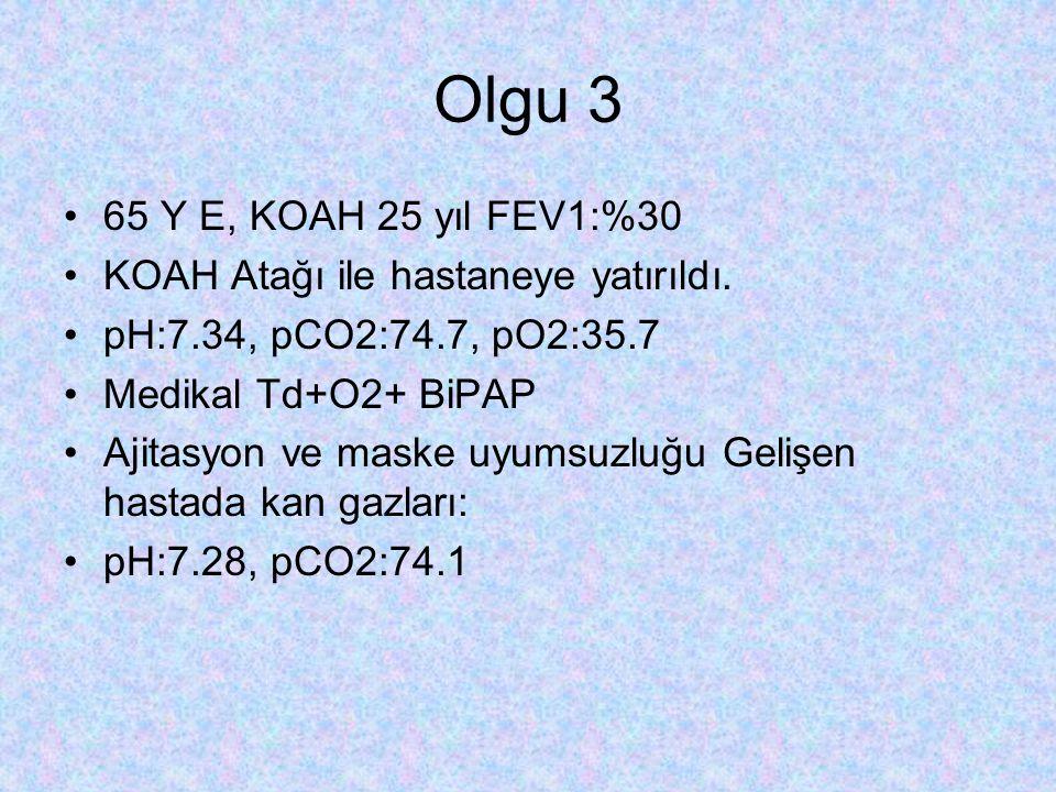 Olgu 3 65 Y E, KOAH 25 yıl FEV1:%30 KOAH Atağı ile hastaneye yatırıldı.
