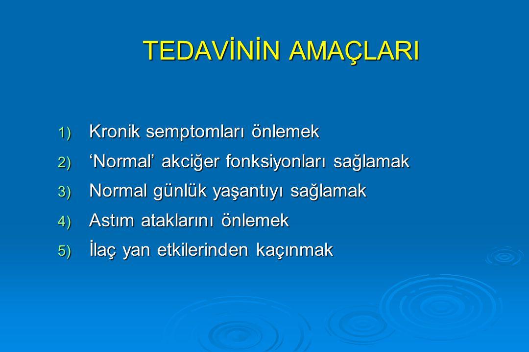TEDAVİNİN AMAÇLARI 1) Kronik semptomları önlemek 2) 'Normal' akciğer fonksiyonları sağlamak 3) Normal günlük yaşantıyı sağlamak 4) Astım ataklarını ön