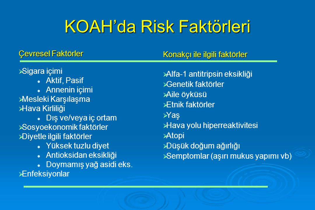 KOAH'da Risk Faktörleri Çevresel Faktörler   Sigara içimi Aktif, Pasif Annenin içimi   Mesleki Karşılaşma   Hava Kirliliği Dış ve/veya iç ortam
