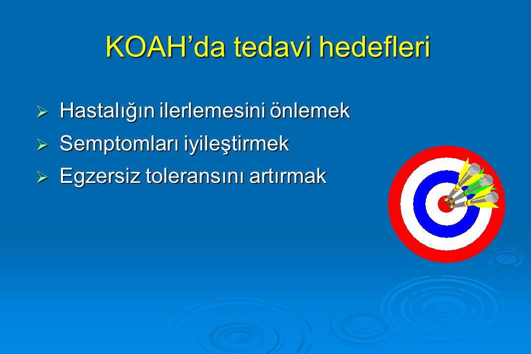 KOAH'da tedavi hedefleri  Hastalığın ilerlemesini önlemek  Semptomları iyileştirmek  Egzersiz toleransını artırmak