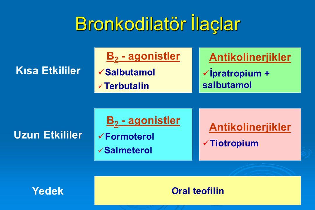 Bronkodilatör İlaçlar Kısa Etkililer B 2 - agonistler Salbutamol Terbutalin Antikolinerjikler İpratropium + salbutamol Uzun Etkililer B 2 - agonistler